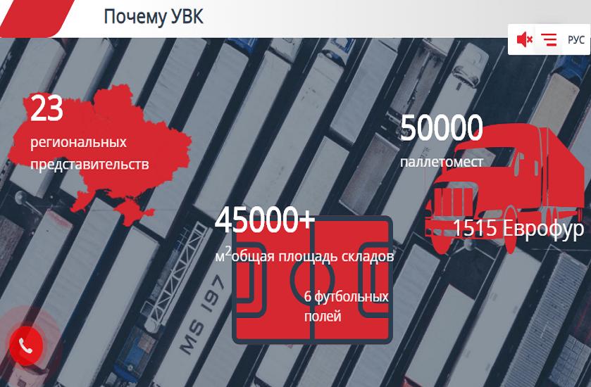 Landing page main.uvk.ua